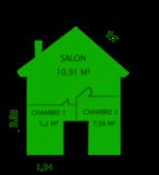 Expertise immobilière diagnostic surface